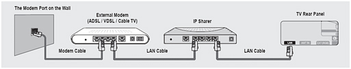 How can I set up Network Connection?
