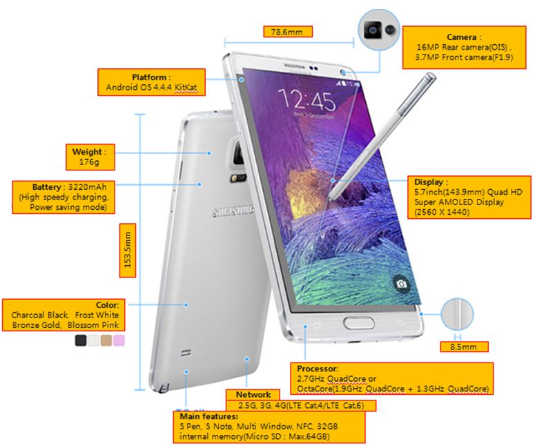 note 4 lay out