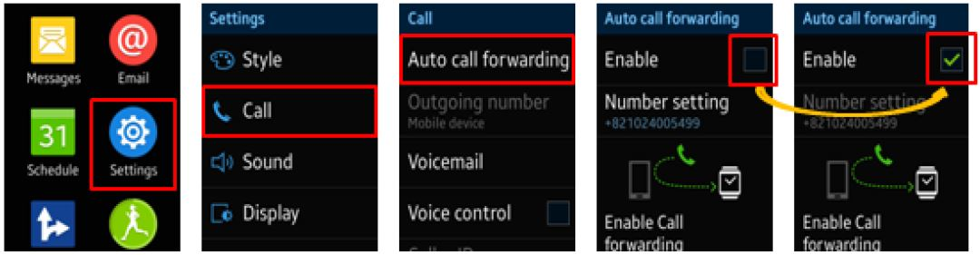 auto call forward1