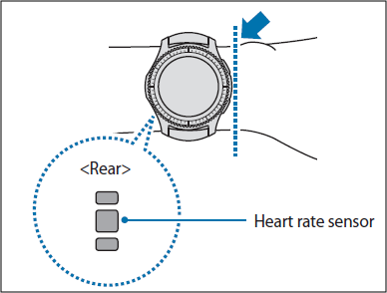 accuracy of the heart rate sensor