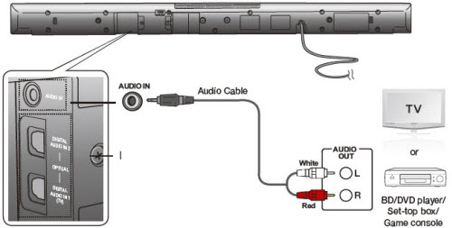 How Do I Hook Up My Sound Bar To My TV Using The Bundled Audio Cable?