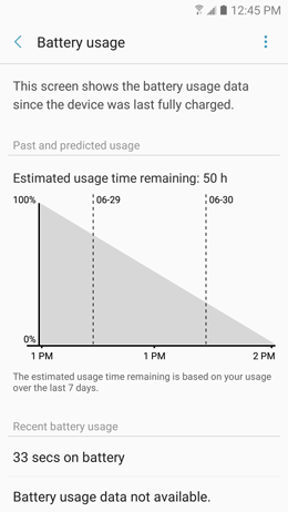 How do I monitor and extend battery life for my Samsung Galaxy A5 2017?