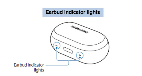 Gear IconX: Indicator lights identification (SM-R140)