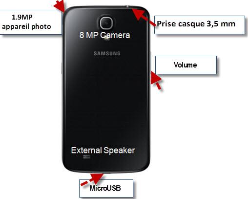 Galaxy Mega: Touches, design et personnalisation (SGH-I527M ...