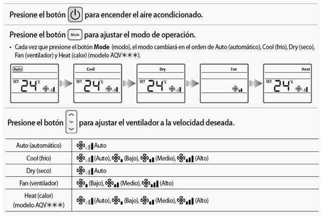 Cómo usar el control remoto A/C