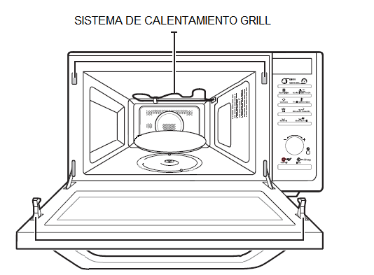 Horno Microondas Mc32f604tct Cómo Funciona El Grill Del Horno Samsung Co