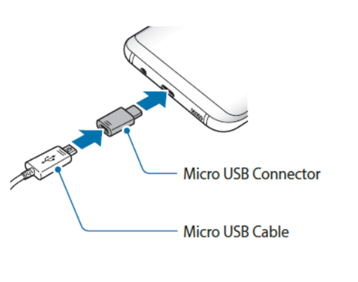 Micro USD Connector, Micro USB Cable