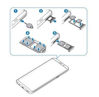 Samsung Sim Kortin Vaihto