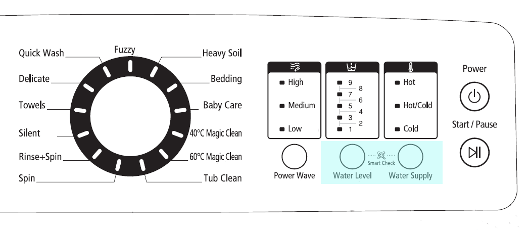How to use the 'Smart Check' function in Samsung Front Loading Washing Machine?