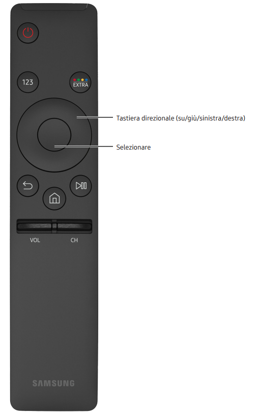 Immagine del Samsung Smart Remote