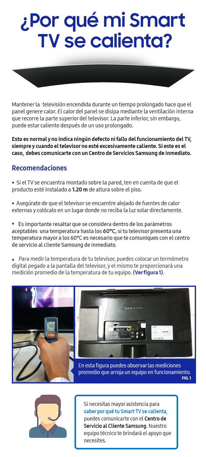 ¿Por qué mi smart TV se calienta?