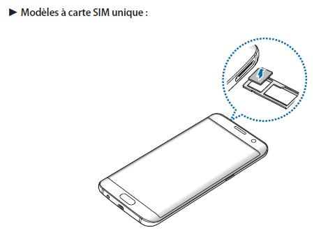 Comment Installer et Retirer la carte SIM ou USIM Samsung Galaxy S7 Edge