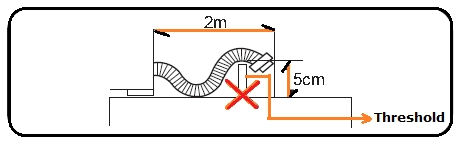 How to position the Drain Hose in a Semi-Automatic Washing Machines?