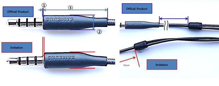 Appearance of connection jack part and length of wire are different.