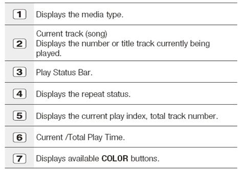 Audio CD(CD-DA)/MP3 Screen Elements Playlist