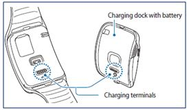 Check charging terminals