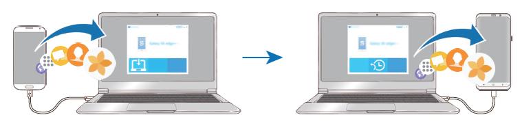Back up on PC via smart switch