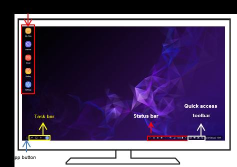 Control the Samsung DeX screen