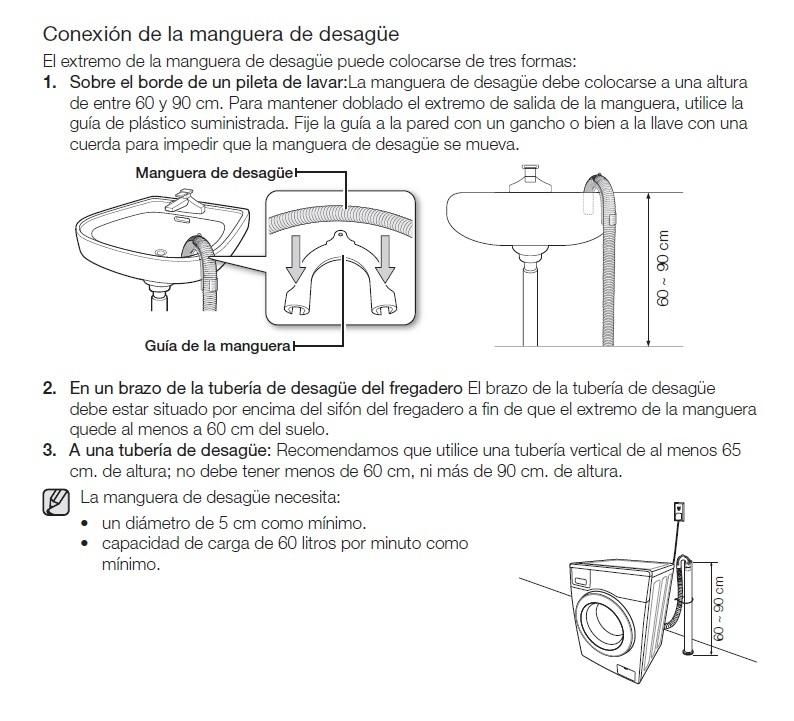 Opciones para instalar la manguera de desagüe