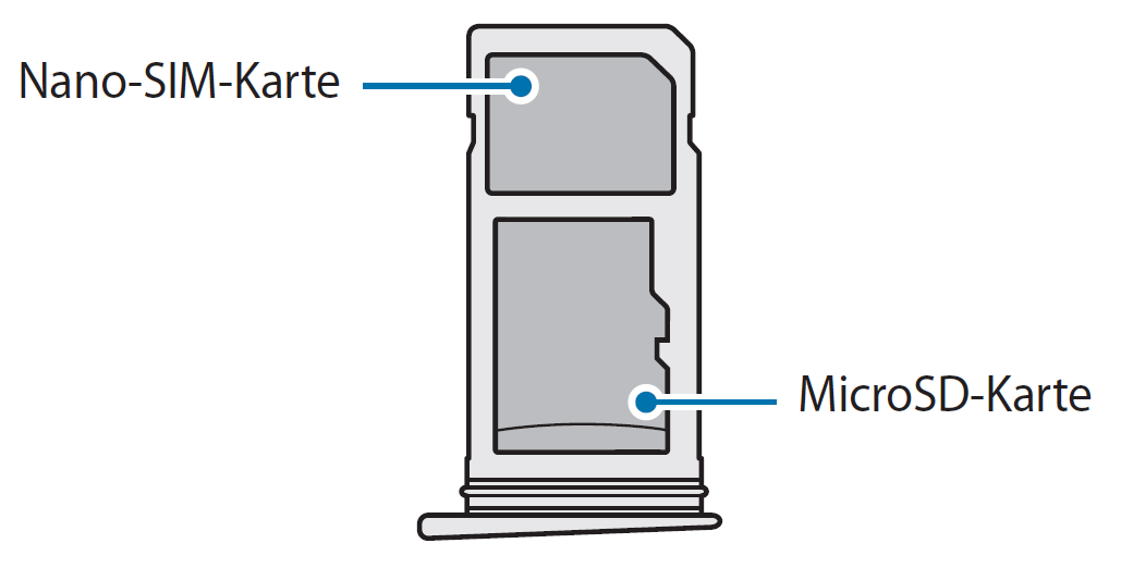 Die andere Öffnung ist für die MicroSD-Karte (Speicherkarte) vorgesehen