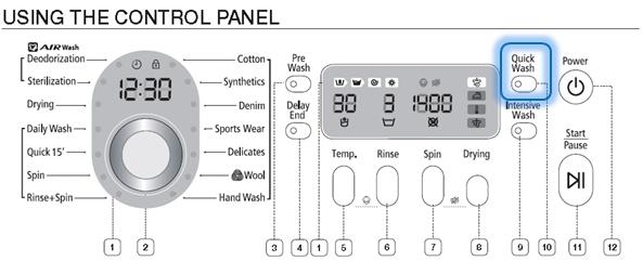 Quick Wash control panel