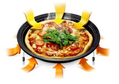 À quoi sert le plat croustilleur ?