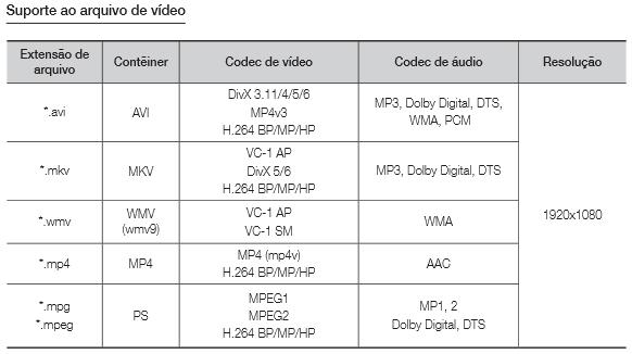 formato vídeo