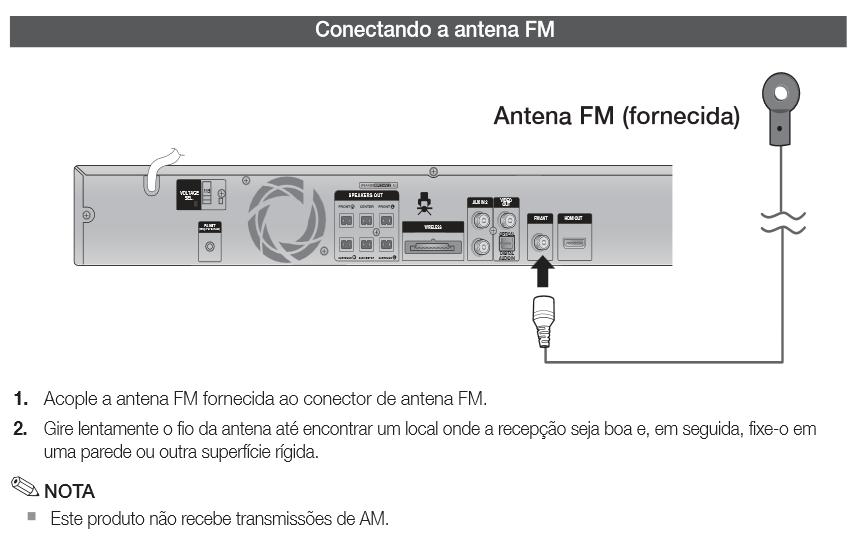 conectando antena