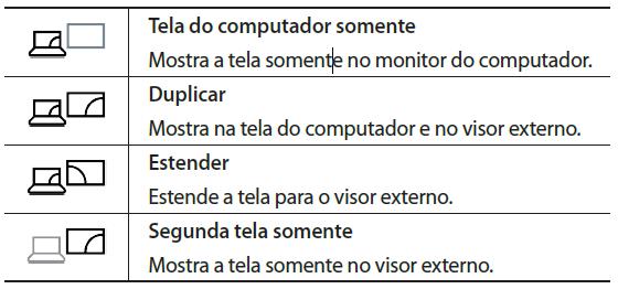 tela computador