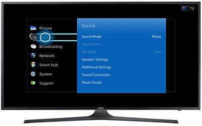 Samsung TV Remote 1