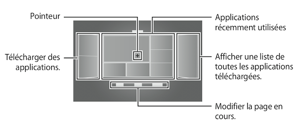L'ecran d'accueil Oculus est le point de depart pour acceder a toutes les applications et fonctionnalites