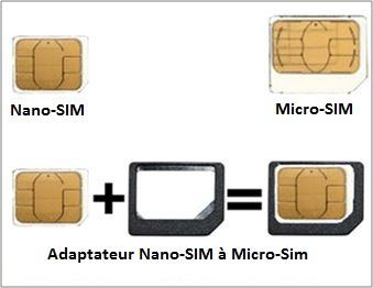 Adaptateur Nano-SIM á Micro-Sim