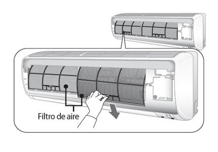 ¿Cómo realizar la limpieza de filtros del ACN?