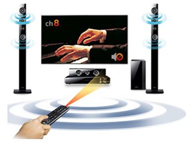 ¿Cómo controlar productos Samsung por medio de Anynet  (HDMI-CEC)?