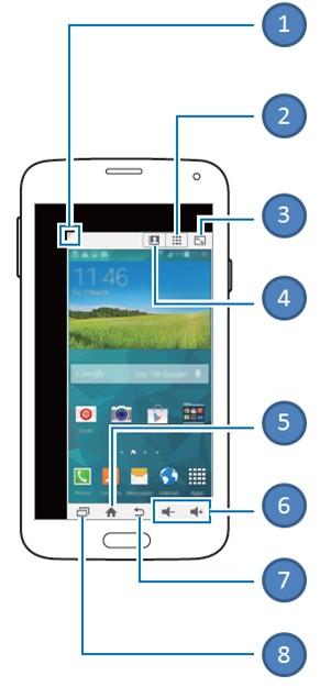 ¿Cómo puedo configurar mi Galaxy S5 para usarlo con una sola mano?