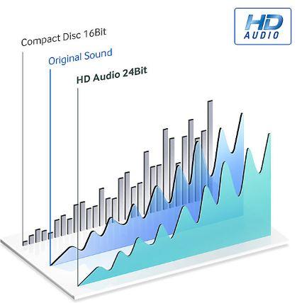Samsung_audio_360