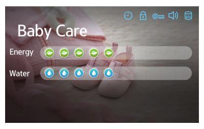 Samsung-Waschmaschine, Angaben über den Strom- und Wasserverbrauch, Eco Check im Programm Intensive bei 60°C