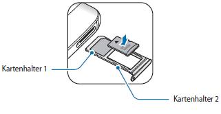 Kartenhalter für SIM- und SD-Karte