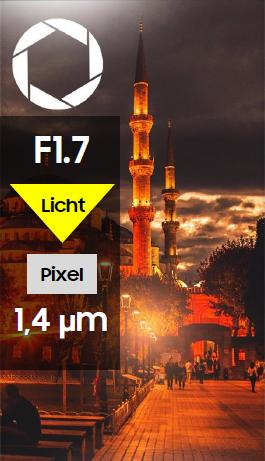 Bildqualität auf einem Samsung S7 Smartphone, Vergleich