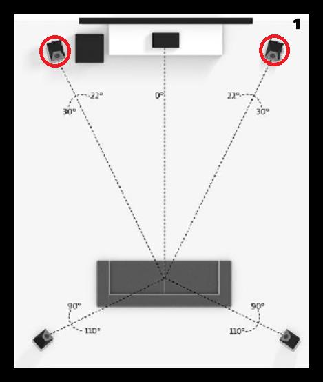Samsung Smart TV, Lautsprecher der J-Serie, Heimkino System, Front-Lautsprecher auf Hörposition ausrichten