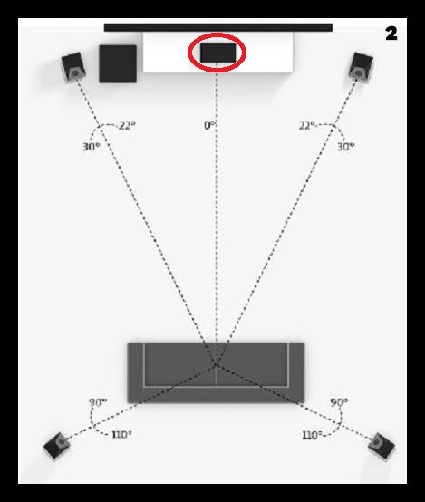 Samsung Smart TV, Lautsprecher der J-Serie, Heimkino System, Center Lautsprecher zwischen Front-Lautsprechern platzieren