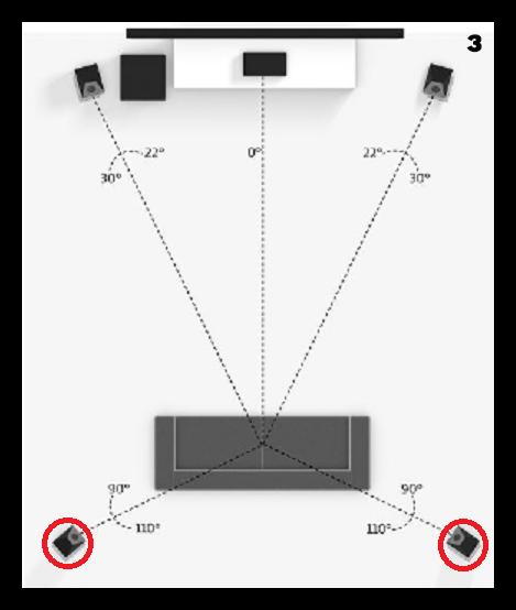 Samsung Smart TV, Lautsprecher der J-Serie, Heimkino System, Surround-Lautsprecher auf Hörposition ausrichten