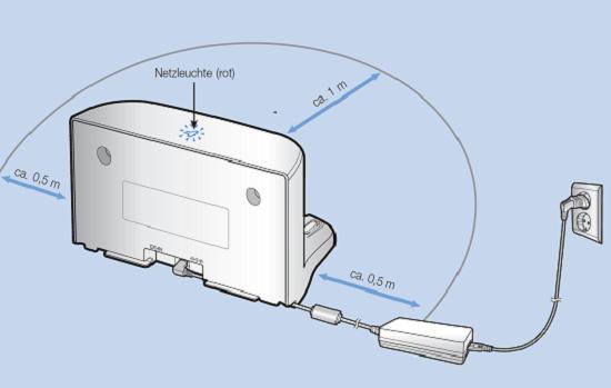 Samsung Saugroboter POWERbot VR9200, Ersteinrichtung, Ladestation aufstellen