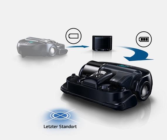 Samsung Saugroboter POWERbot VR9200, automatische Rückkehr zur Aufladestation bei schwacher Akkuleistung