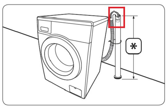 Samsung Waschmaschine anschließen, Ablaufschlauch in Standrohr befestigen
