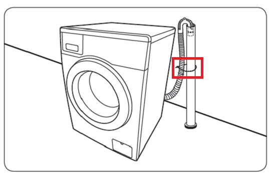 Samsung Waschmaschine anschließen, Ablaufschlauch in Standrohr befestigen, Kabelbinder