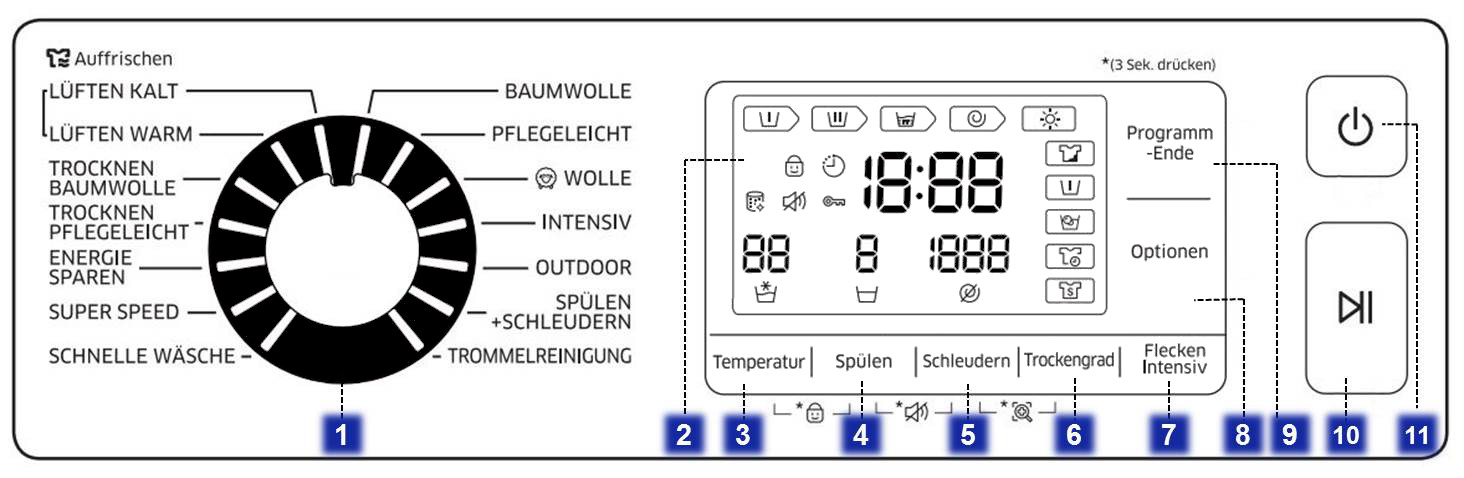 Tastenübersicht der Waschtrocknermodelle WD80J6/WD90J6