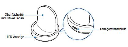 Samsung Gear S3 classic/frontier aufladen