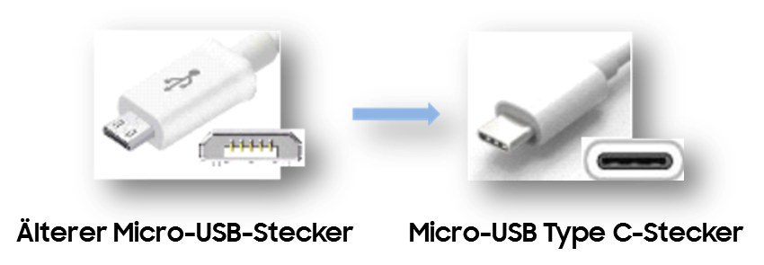 Samsung Galaxy S8 / S8+, bisherige Ladegeräte nutzen