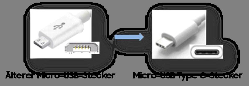 älterer Micro-USB-Stecker und neuer Micro-USB Type C-Stecker für Samsung Galaxy S8